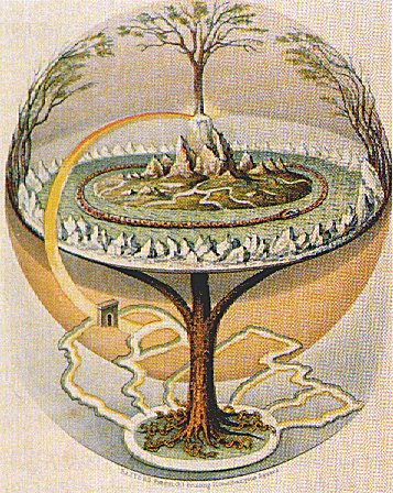 Painting of Yggdrasil. Oluf Olufsen Bagge, 1847.