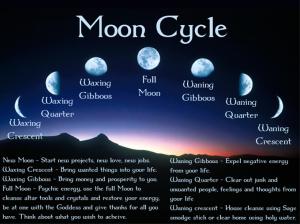 moon phase cycle