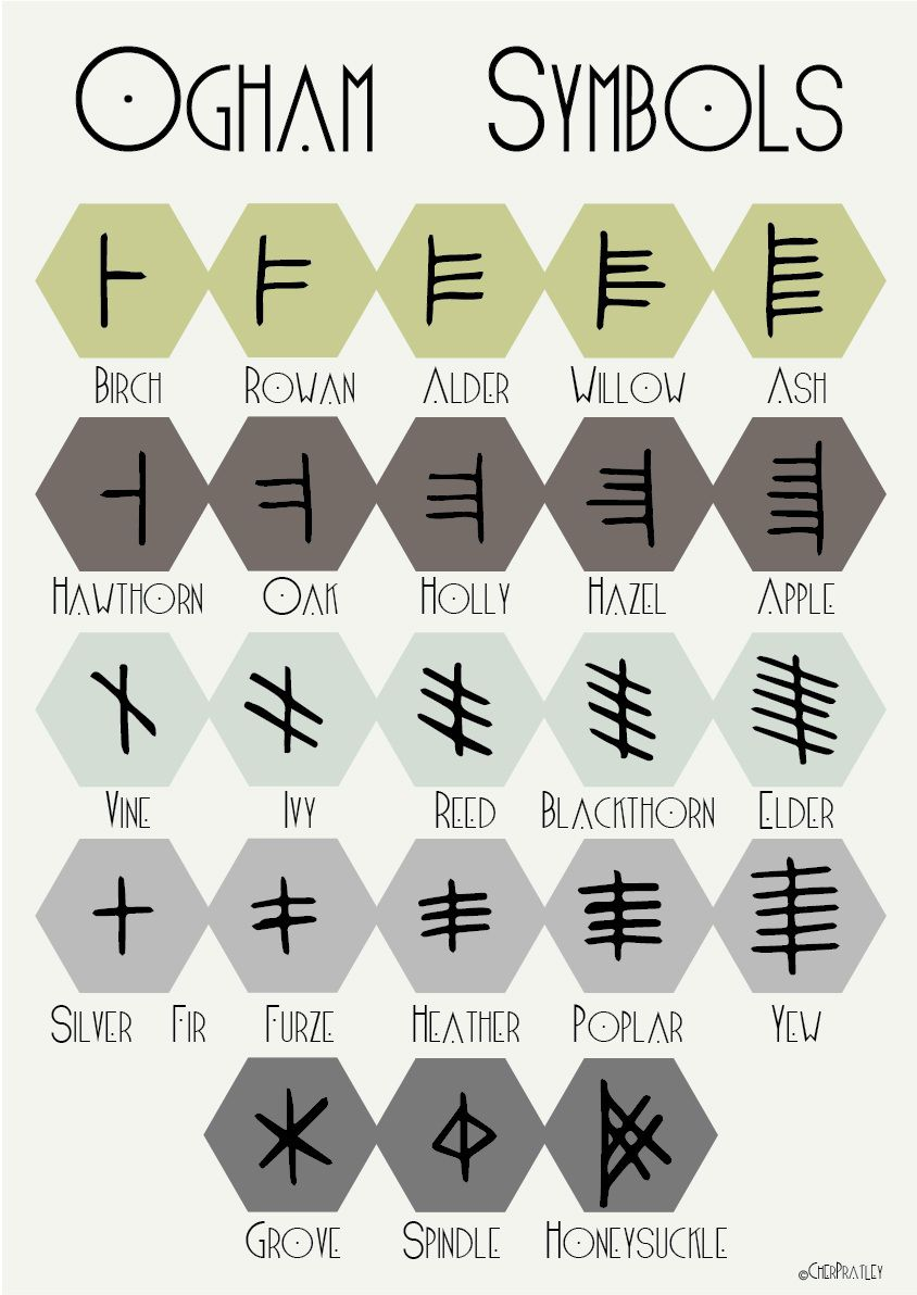 A Short Introduction To Celticdruid Ogham Or Ogma Alphabet And How