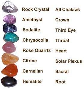 chakra-stones-compress