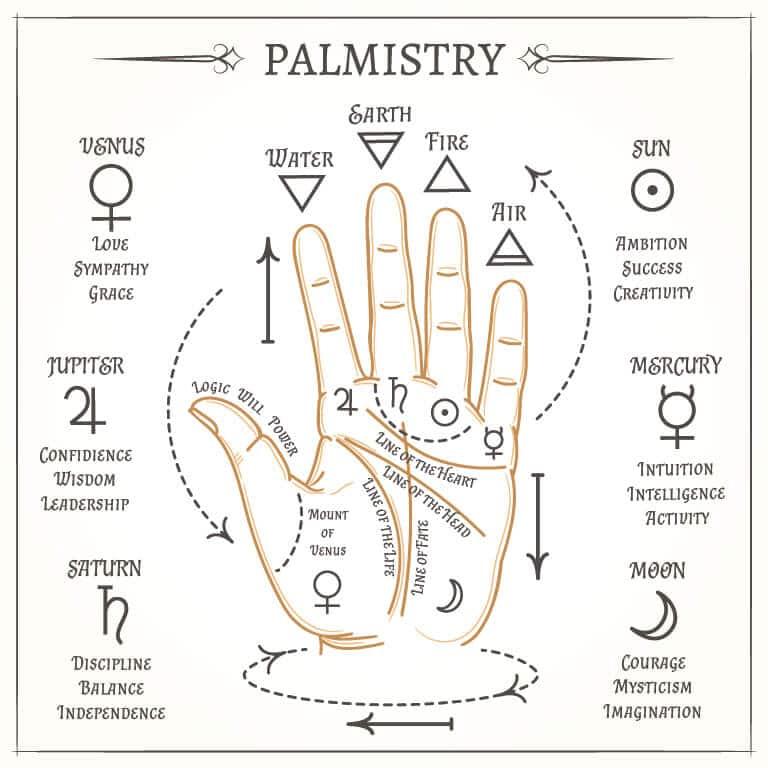 palm_reading